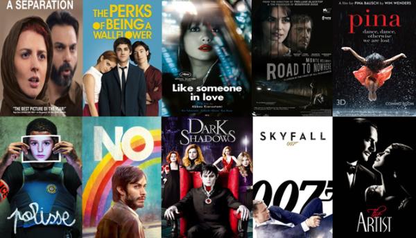 Melhores filmes.2012.Cinematographe.TOP 25