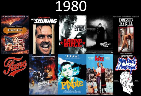 Melhores filmes.1980.Cinematographe
