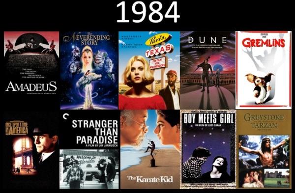 Melhores filmes.1984.Cinematographe 2