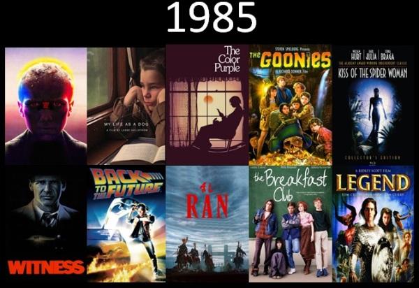 Melhores filmes.1985.Cinematographe 3