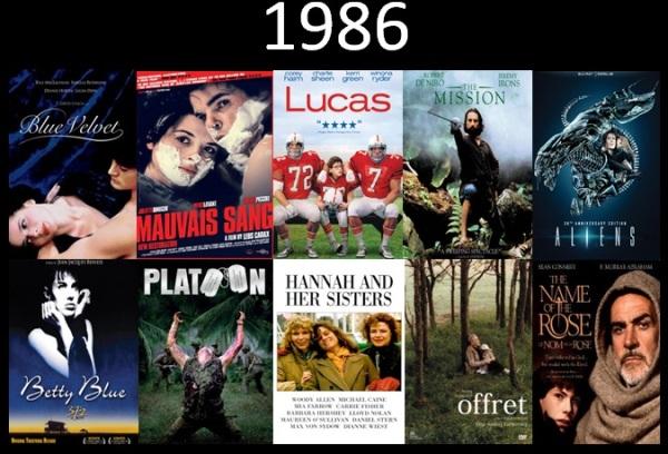 Melhores filmes.1986.Cinematographe