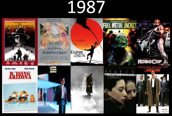 Melhores filmes.1987.Cinematographe 9