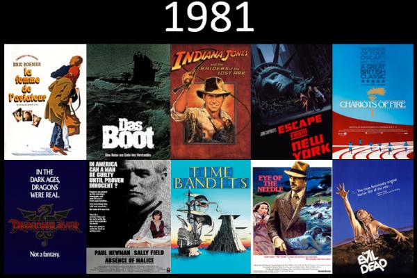 Melhores filmes.Cinematographe.1981
