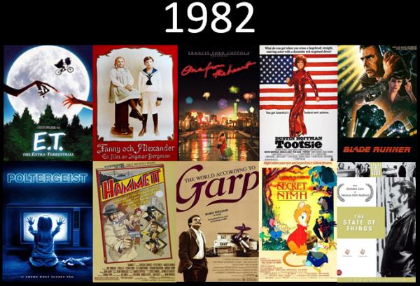 Melhores filmes.Cinematographe.1982