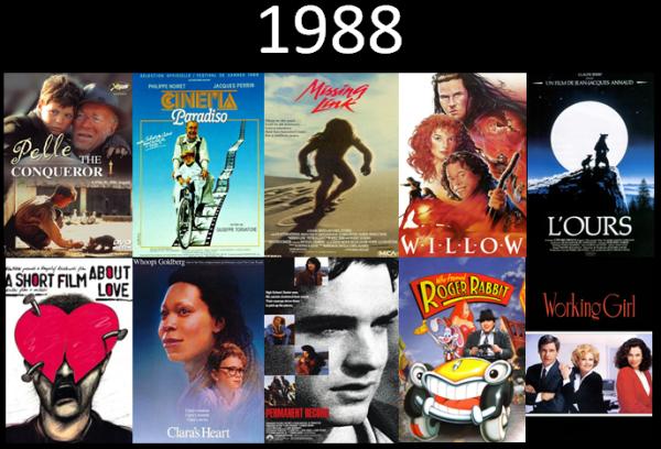 Melhores filmes.Cinematographe.1988