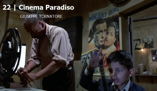 Cinema Paradiso.Melhores filmes dos anos 80