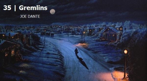 Gremlins.Melhores filmes dos anos 80