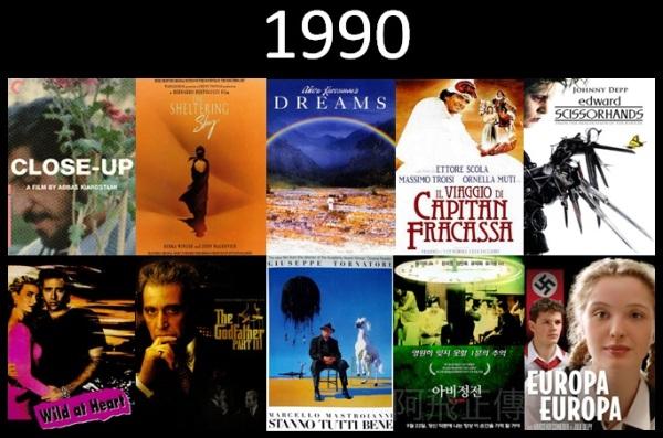 Melhores filmes.1990.Cinematographe