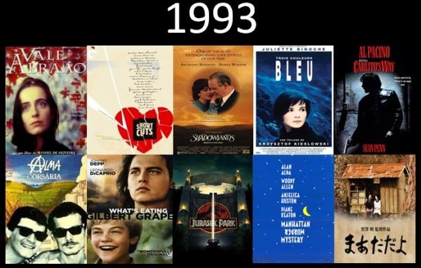 Melhores filmes.1993.Cinematographe