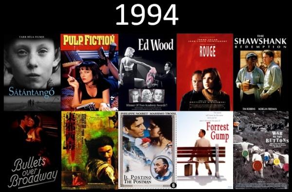 Melhores filmes.1994.Cinematographe