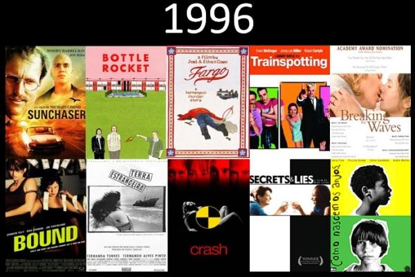 Melhores filmes.1996.Cinematographe