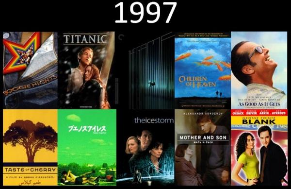 Melhores filmes.1997.Cinematographe