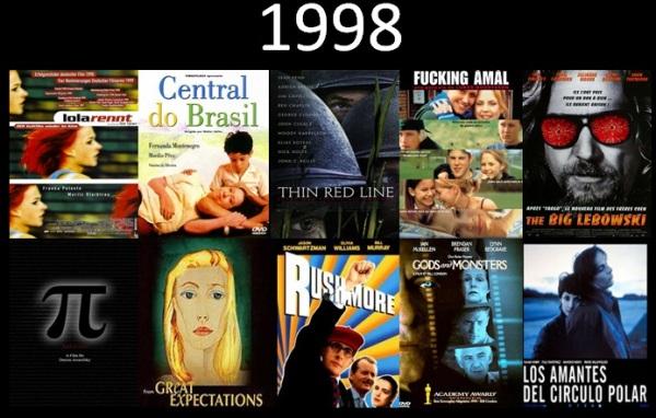 Melhores filmes.1998.Cinematographe