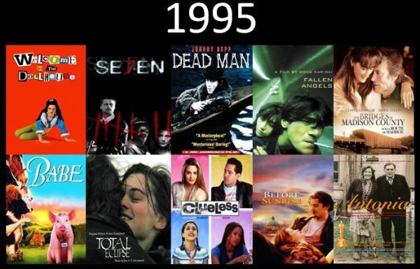 Melhores filmes.1995.Cinematographe