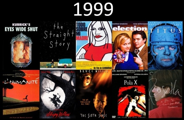 Melhores filmes.1999.Cinematographe