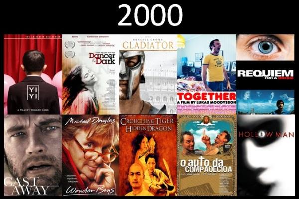 Melhores filmes.Cinematographe.2000