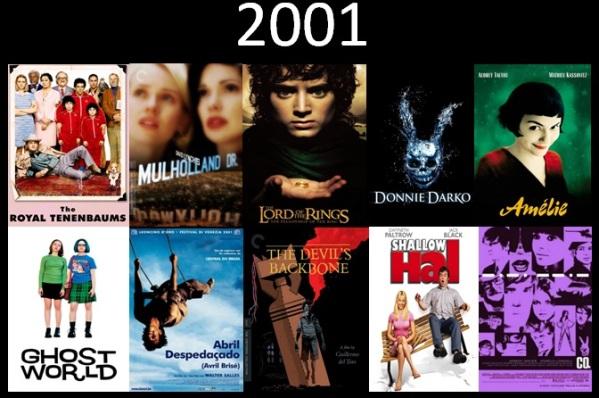 Melhores filmes.Cinematographe.2001.2