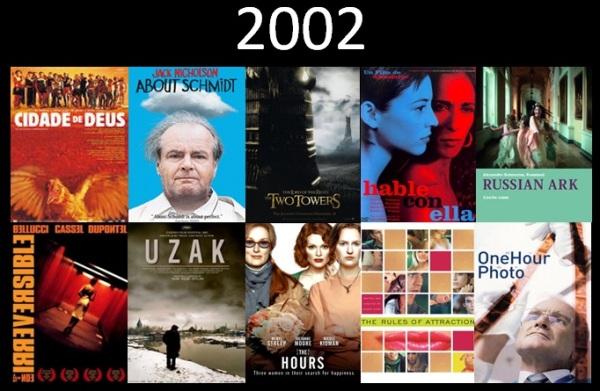 Melhores filmes.Cinematographe.2002