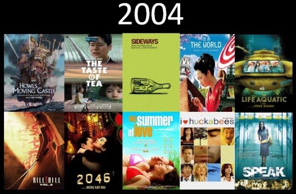 Melhores filmes.Cinematographe.2004
