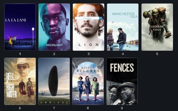 melhores-filmes-oscar-2017